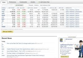 Yahoo Finance Yahoo Finance