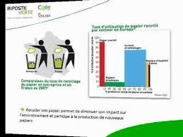 recyclage papier de bureau entrez dans l ère du recyclage des déchets de bureau focus sur