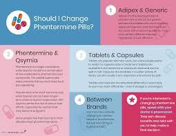 changing phentermine pills infographic phentermine