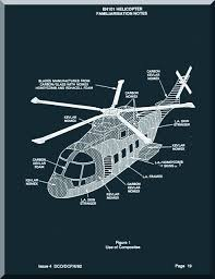 westland nhi eh101 helicopter familization notes manual aircraft