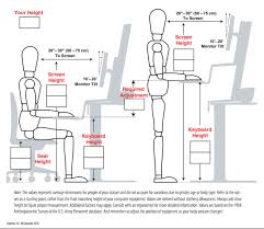 chris bensen desk ergonomics every diagram on the internet is