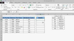pivot tables and vlookups in excel excel vlookup the ultimate guide to mastery howtoanalyst