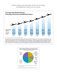5 7 billion current reports ideaworkscompany