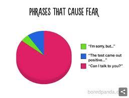 Pie Chart Meme Generator - 52 best funny pie charts images on pinterest funny stuff ha ha
