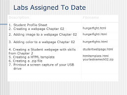 content to date review course work labs assigned to date review