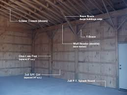 Truss Spacing Pole Barn 46 Best Pole Barn Images On Pinterest Pole Barns Pole Barn Shop