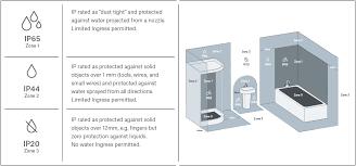 Bathroom Lighting Zones Bathroom Zone 2 Bathroom Lighting Zones Where Next Zone 2