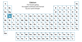 Element Table Elemental Haiku