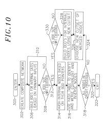 patent us6301687 method for verification of combinational