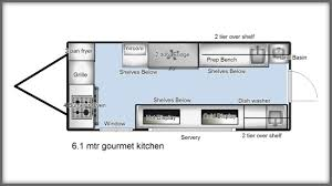 commercial kitchen requirements thesouvlakihouse com