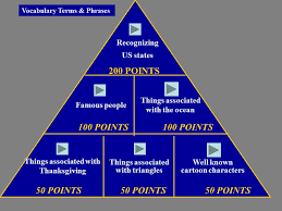 25 000 pyramid vocabulary reinforcement ppt