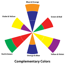 complementary paint colors color exploration by jill leak at coroflot com complementary