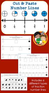 use these fraction number lines to help students practice