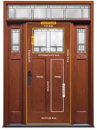 Slab Exterior Door The Anatomy Of An Exterior Door Reeb Learning Center