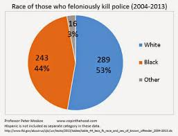 irs lease inclusion table 2016 cop in the hood killed by police 2 of 3 race