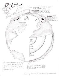 earth science coloring pages within shimosoku biz