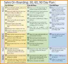 77 90 day sales plan template 90 day action plan template why