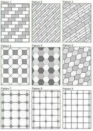 Bathroom Tile Patterns Bathroom Tile Design Patterns Tile Floor Patterns To Spark Your