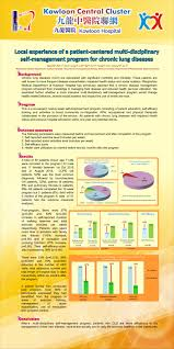 Family Medicine Forum 2015 Program Hospital Authority Convention 2015 Proceedings