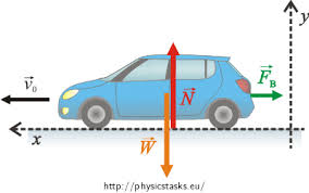 physics 111 fundamental physics i why you should not build your