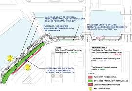 Riverwalk Map Chicago Riverwalk Management Study U2013 Camiros Ltd