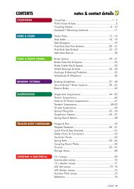 quality trailer parts catalog by rockwell american issuu