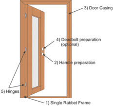 Prehung Exterior Door Part Two Pre Hung Doors Gosser Construction Co