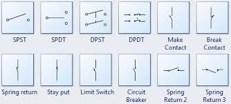 wiring diagram symbol key efcaviation com