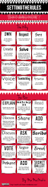27 best rigor images on pinterest bloom u0027s taxonomy teaching