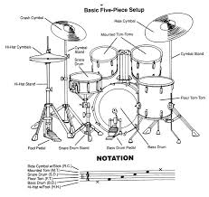 basic five piece drum set back view drum ideas u0026 music