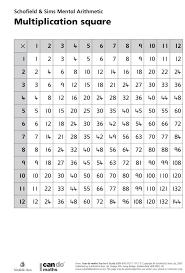 Doubles Worksheet Ks1 33 Best Multiplication Images On Pinterest Teaching Math