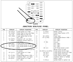 1997 ford f150 fuse box diagram image details