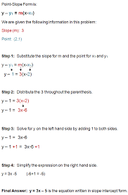 point slope form