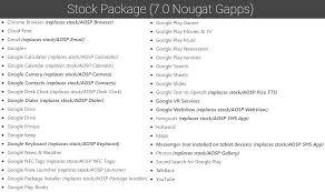 gapps apk android 7 0 nougat gapps pico nano micro mini