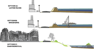 Water Front House Plans by Landscape Architecture Students U0027 Work Envisions Redesigns Of
