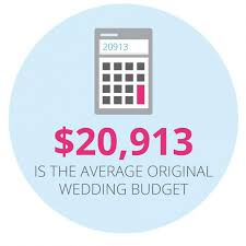how much does the average australian wedding cost