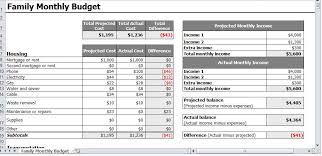 Household Budget Template Excel Monthly Budget Planner Monthly Budget Planner Excel Form Template