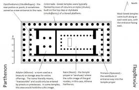 floor plan of the parthenon a brief overview of ancient greek temples