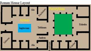 domus floor plan roman domus right house ancient style plans modern small floor
