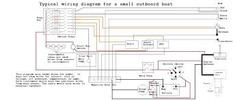 perko switch wiring apartment floor plan creator mesmerizing
