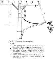 Solar Street Light Wiring Diagram - street lamp wiring diagram wiring diagram and schematic design