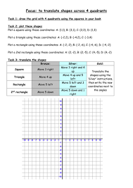 co ordinates levelled sats questions by eric t viking teaching