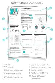 Step Design 205 best personas images on pinterest ux design design thinking