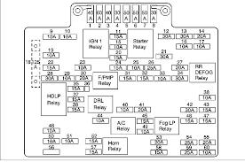 1996 silverado brake light relay wiring diagram and fuse box diagram