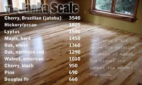 hardwood flooring raleigh nc residential flooring designer