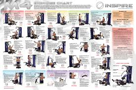 marcy platinum home gym workout chart sport fatare