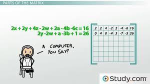 Vectors  Matrices  amp  Determinants in Trigonometry  Homework Help