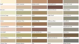 27 images and ideas lowes valspar paint colors billion estates