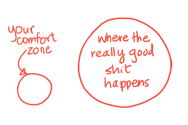 Other Words For Comfort Zone 50 Epic Tips For Getting Outside Your Comfort Zone U2013 Stupid Easy Paleo
