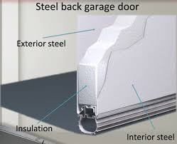 Murphy Overhead Doors by How Much Does It Cost To Install Replace A Garage Door